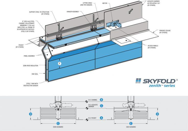 SKYFOLD-Isometric-Zenith